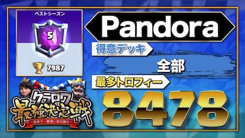 【クラロワニュース】クラロワ最強決定戦 〜日本で一番強い奴は誰だ〜 の参加者(Pandora)